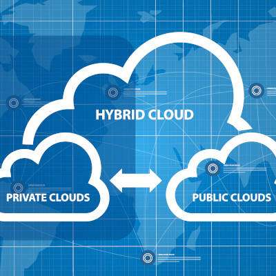How Your Business Could Take Advantage of Cloud Services
